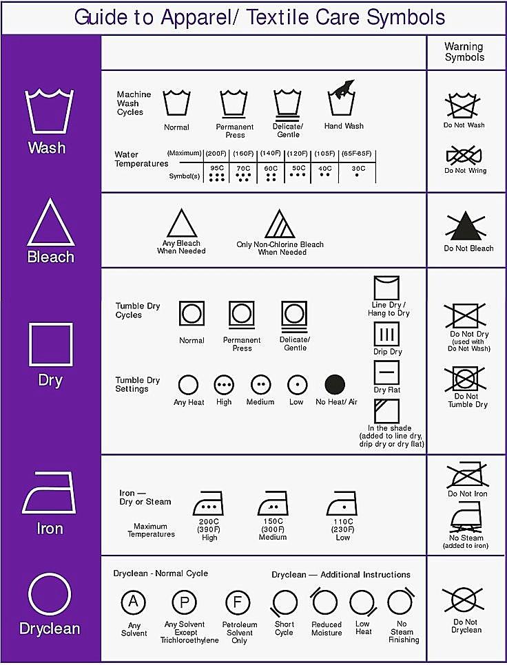 Этикетки по уходу за одеждой— это краткая инструкция, которая расположена в определенном месте на одежде