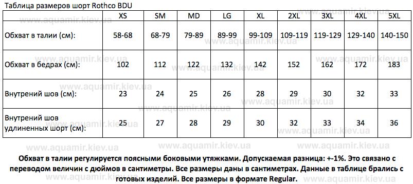 Таблица размеров шорт Rothco BDU