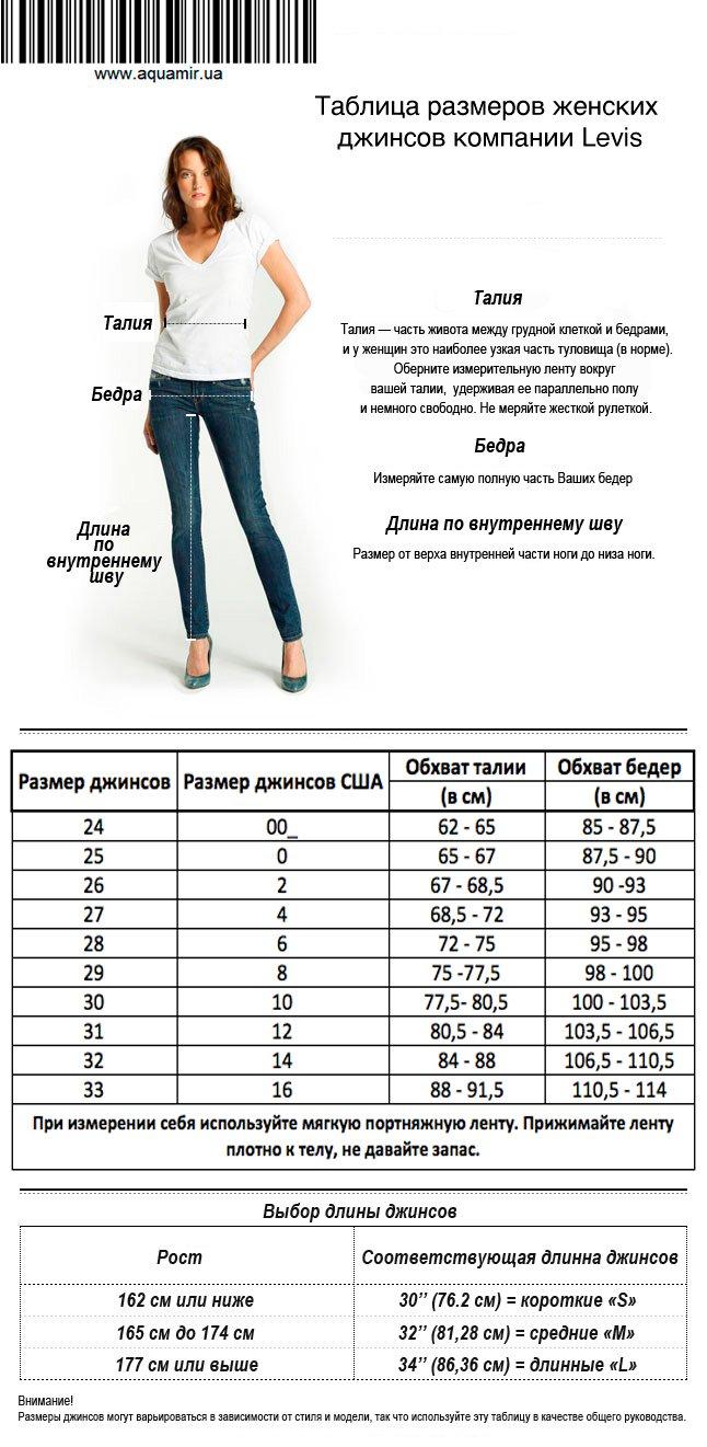 Таблица размеров женских джинсов скини Levi's Women's 711 Skinny Jeans